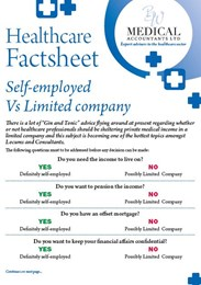 Self-Employed Vs Limited Company